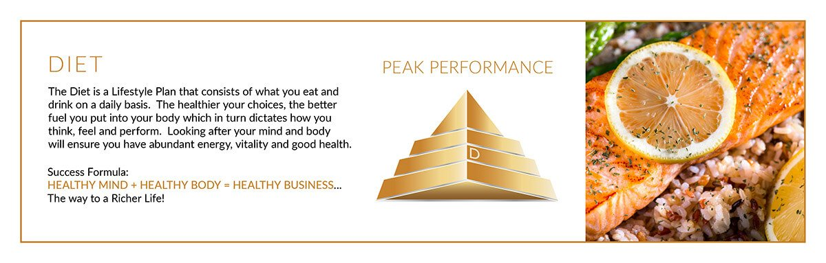 Healthy Mind, Healthy Body, Healthy Business